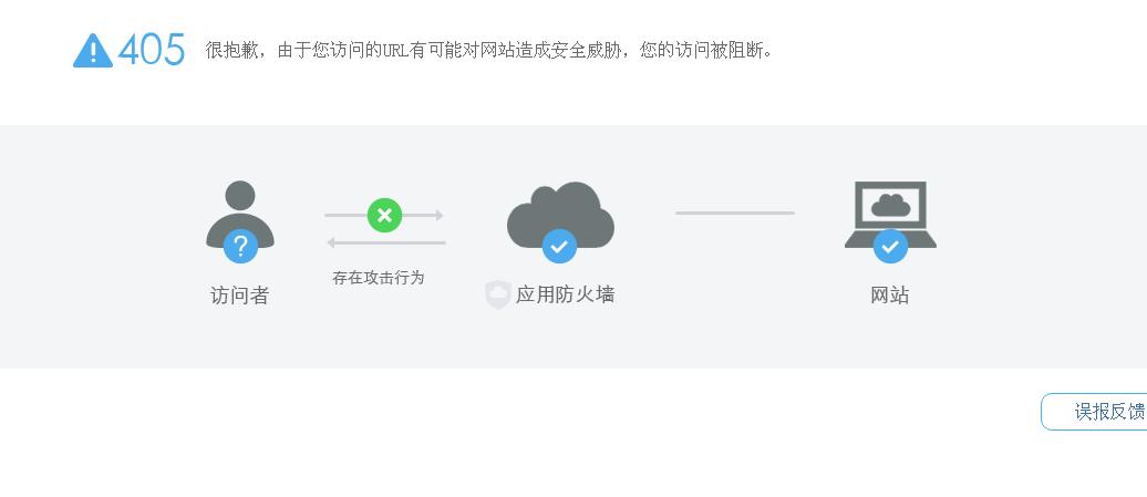 很抱歉由于您访问的URL有可能对网站造成安全威胁您的访问被阻断
